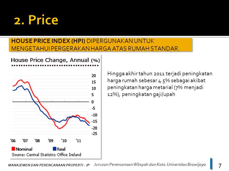 2. Price HOUSE PRICE INDEX (HPI) DIPERGUNAKAN UNTUK MENGETAHUI PERGERAKAN HARGA ATAS RUMAH STANDAR.