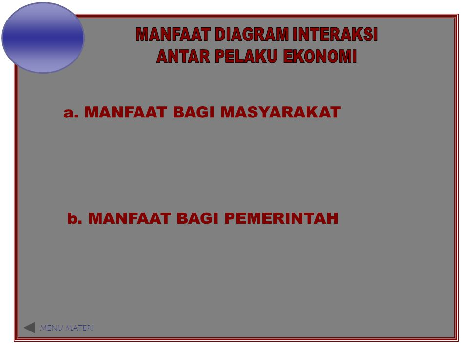 MANFAAT DIAGRAM INTERAKSI