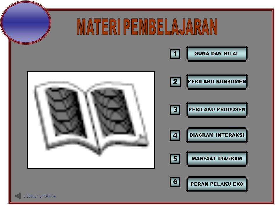 Perilaku konsumen dan produsen ppt download 7 materi pembelajaran ccuart Image collections