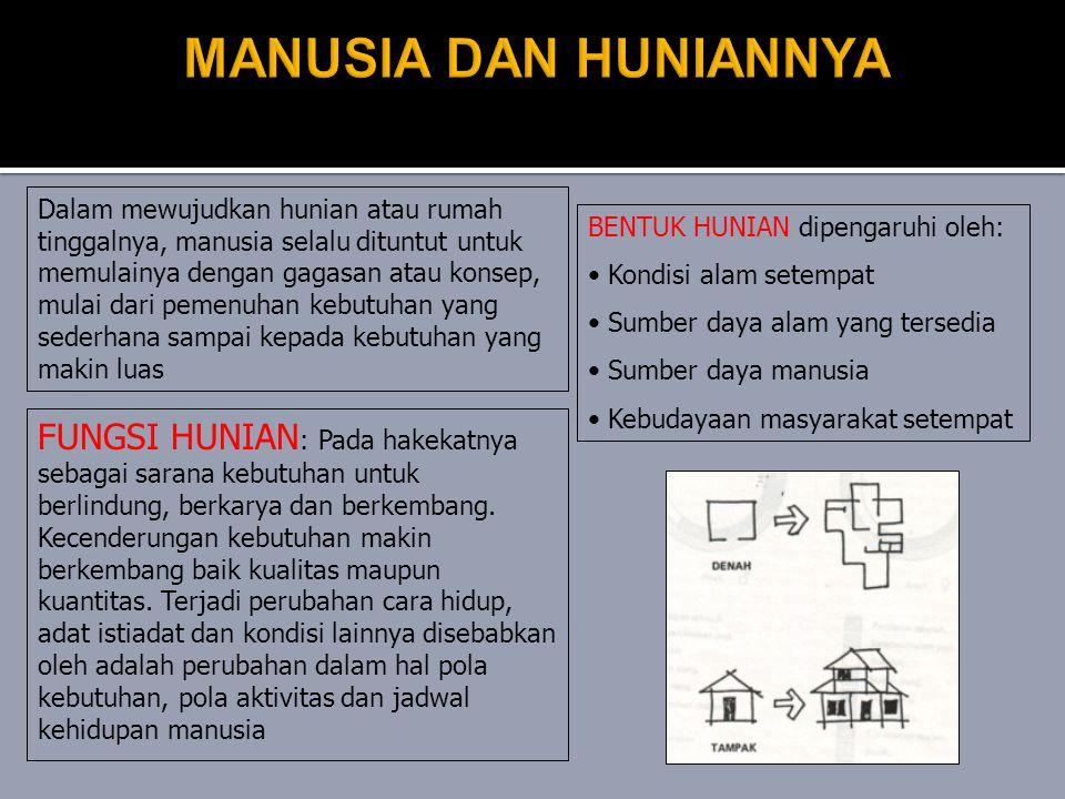 MANUSIA DAN HUNIANNYA