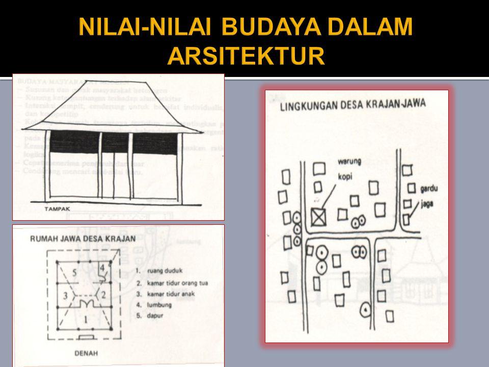 NILAI-NILAI BUDAYA DALAM ARSITEKTUR
