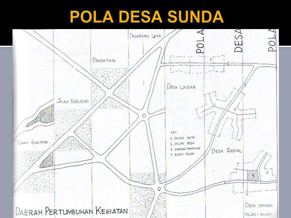 POLA DESA SUNDA