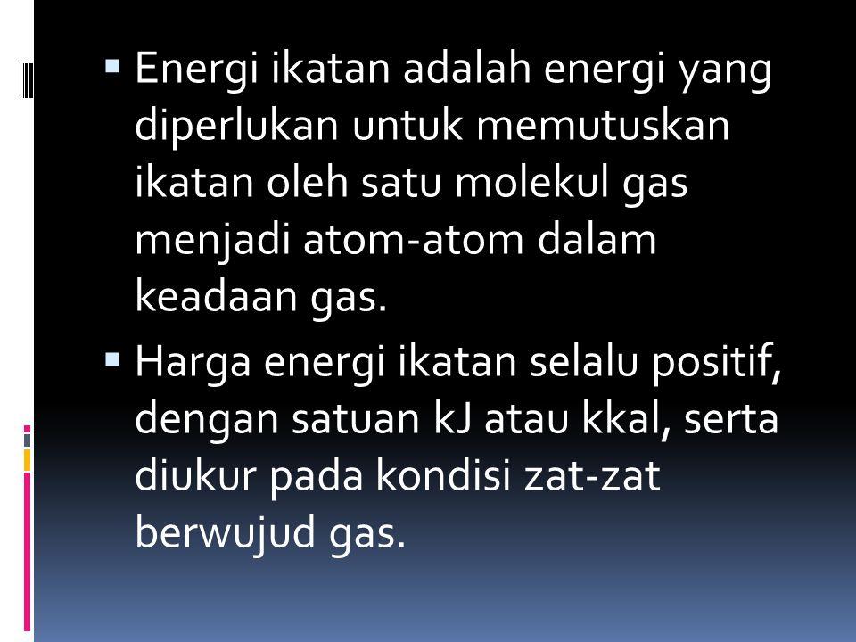 Energi ikatan adalah energi yang diperlukan untuk memutuskan ikatan oleh satu molekul gas menjadi atom-atom dalam keadaan gas.