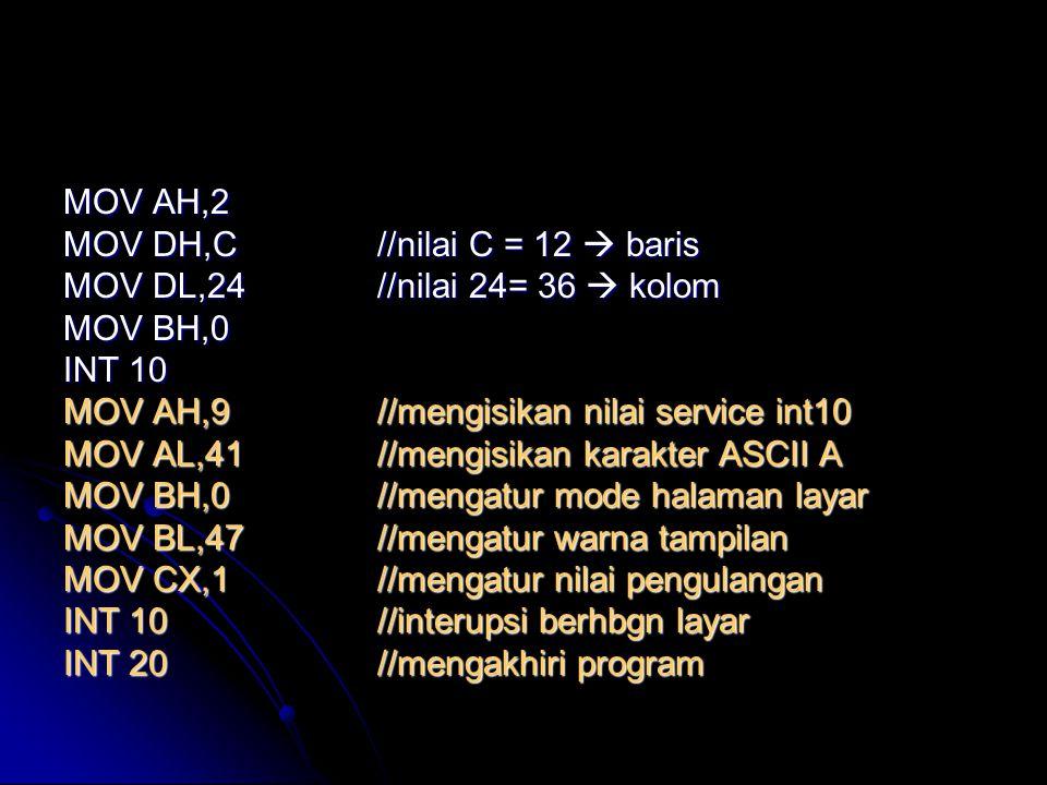 MOV AH,2 MOV DH,C //nilai C = 12  baris. MOV DL,24 //nilai 24= 36  kolom. MOV BH,0. INT 10. MOV AH,9 //mengisikan nilai service int10.