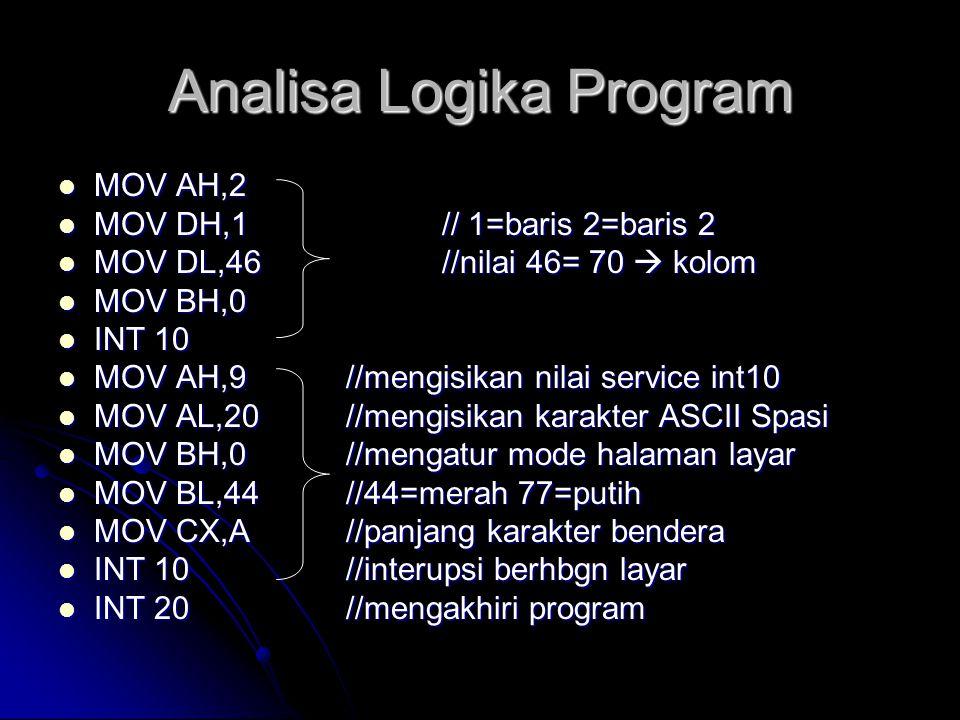 Analisa Logika Program