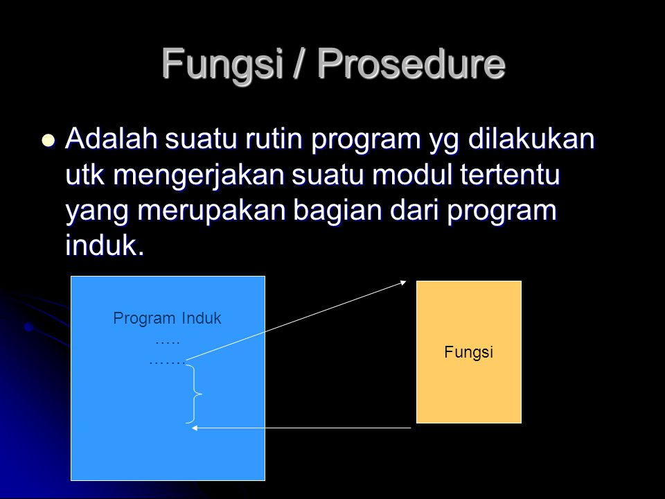 Fungsi / Prosedure Adalah suatu rutin program yg dilakukan utk mengerjakan suatu modul tertentu yang merupakan bagian dari program induk.