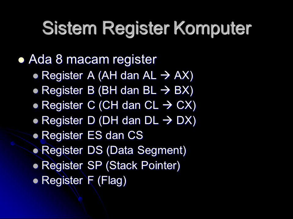 Sistem Register Komputer