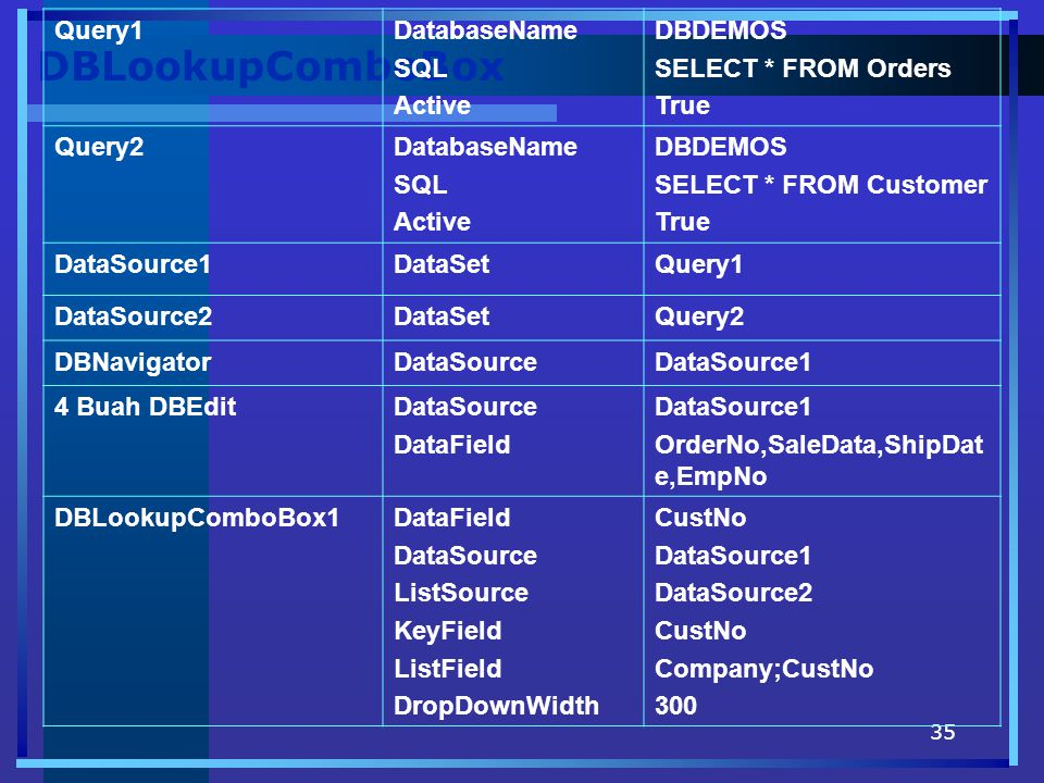 DBLookupComboBox Query1 DatabaseName SQL Active DBDEMOS