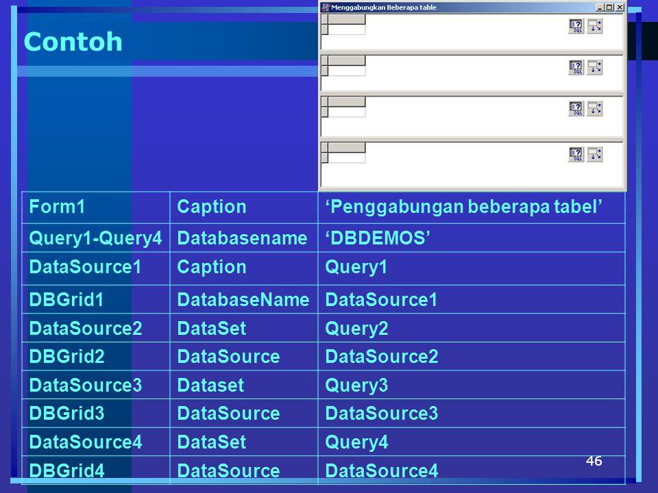 Contoh Form1 Caption 'Penggabungan beberapa tabel' Query1-Query4