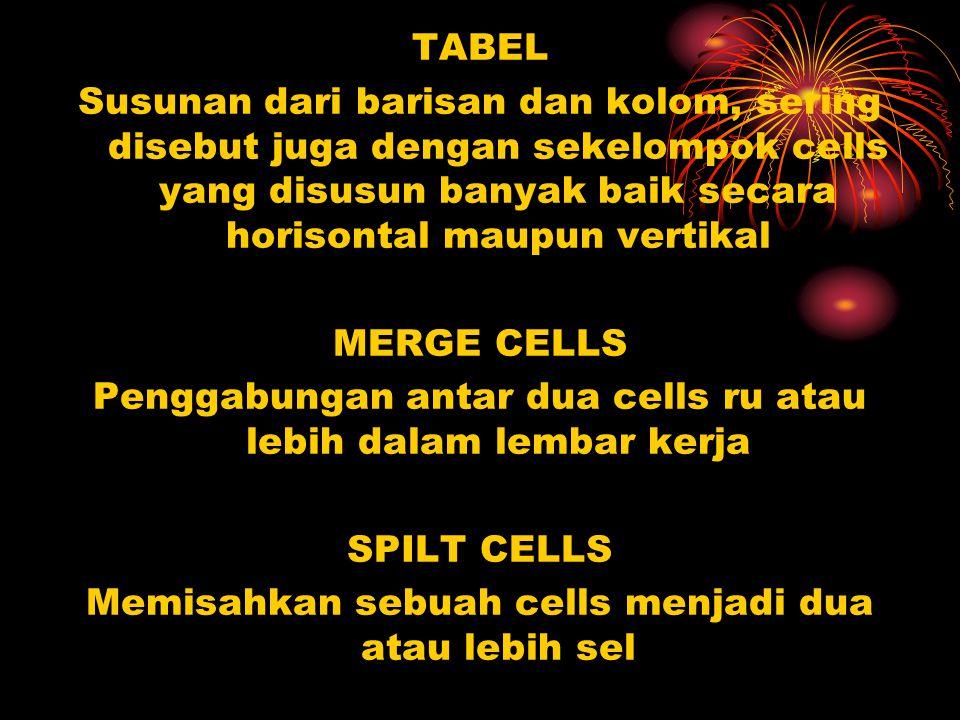 Penggabungan antar dua cells ru atau lebih dalam lembar kerja