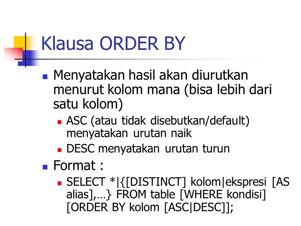Klausa ORDER BY Menyatakan hasil akan diurutkan menurut kolom mana (bisa lebih dari satu kolom)