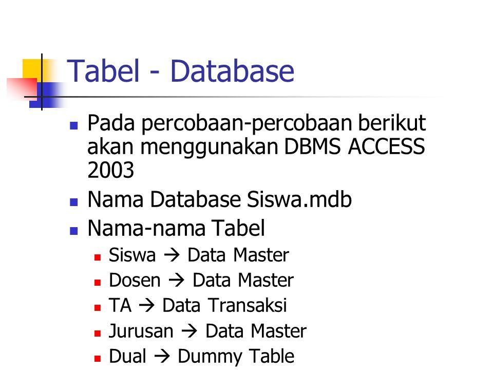 Tabel - Database Pada percobaan-percobaan berikut akan menggunakan DBMS ACCESS 2003. Nama Database Siswa.mdb.