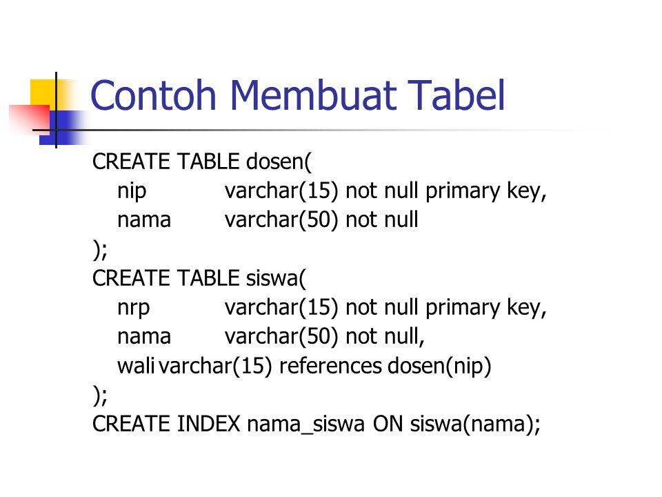 Contoh Membuat Tabel CREATE TABLE dosen(