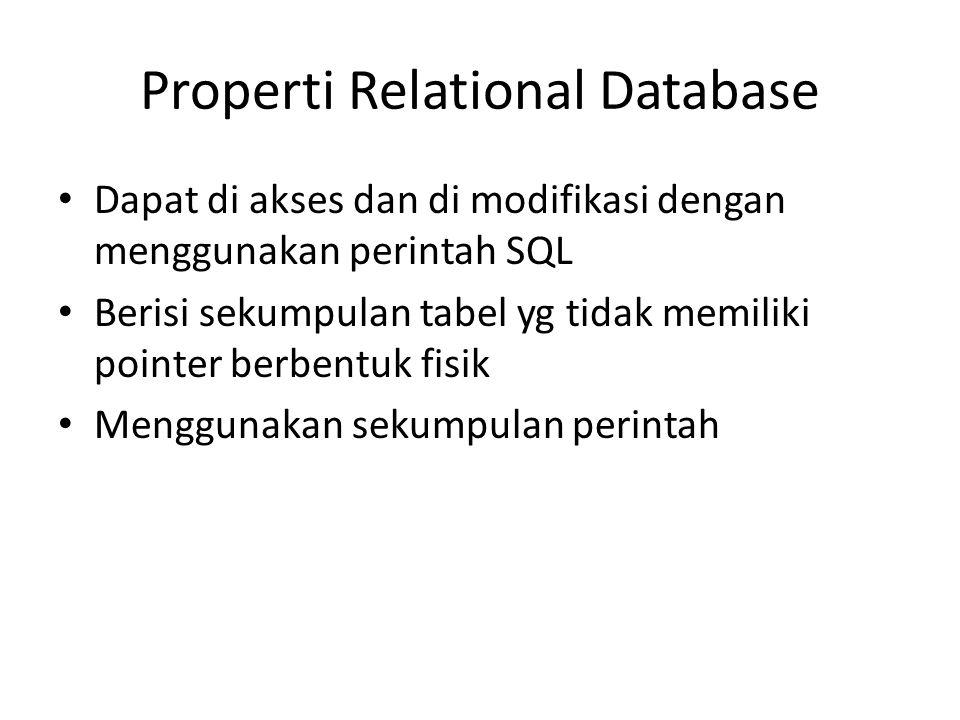 Properti Relational Database