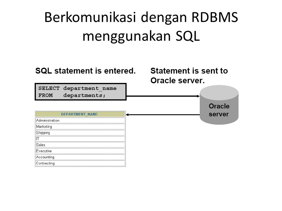 Berkomunikasi dengan RDBMS menggunakan SQL
