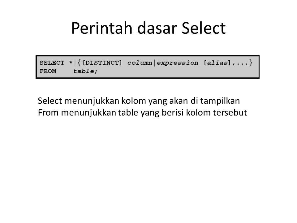 Perintah dasar Select Select menunjukkan kolom yang akan di tampilkan