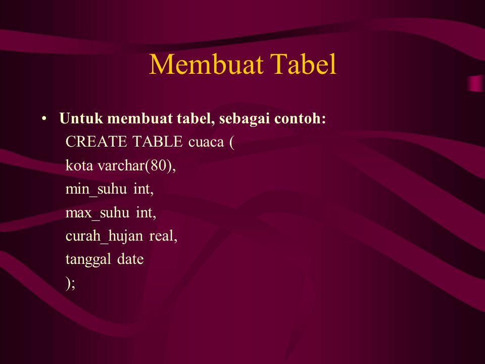 Membuat Tabel Untuk membuat tabel, sebagai contoh: