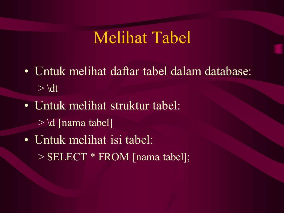 Melihat Tabel Untuk melihat daftar tabel dalam database: