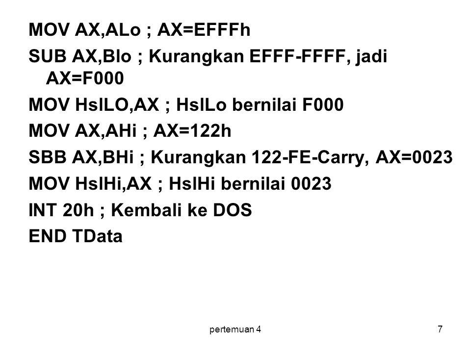 SUB AX,Blo ; Kurangkan EFFF-FFFF, jadi AX=F000