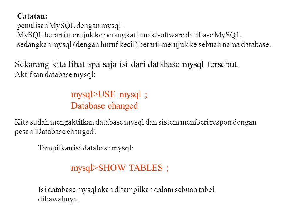 Sekarang kita lihat apa saja isi dari database mysql tersebut.