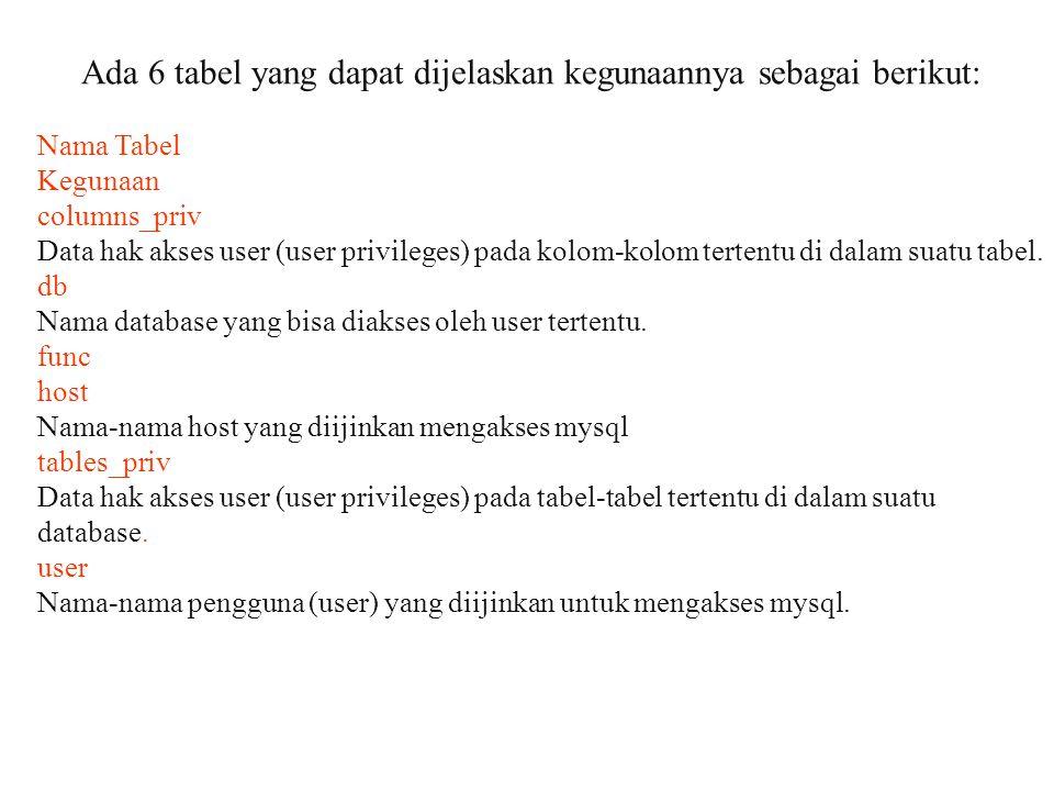 Ada 6 tabel yang dapat dijelaskan kegunaannya sebagai berikut: