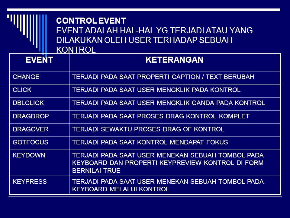CONTROL EVENT EVENT ADALAH HAL-HAL YG TERJADI ATAU YANG DILAKUKAN OLEH USER TERHADAP SEBUAH KONTROL