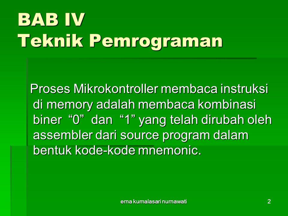 BAB IV Teknik Pemrograman