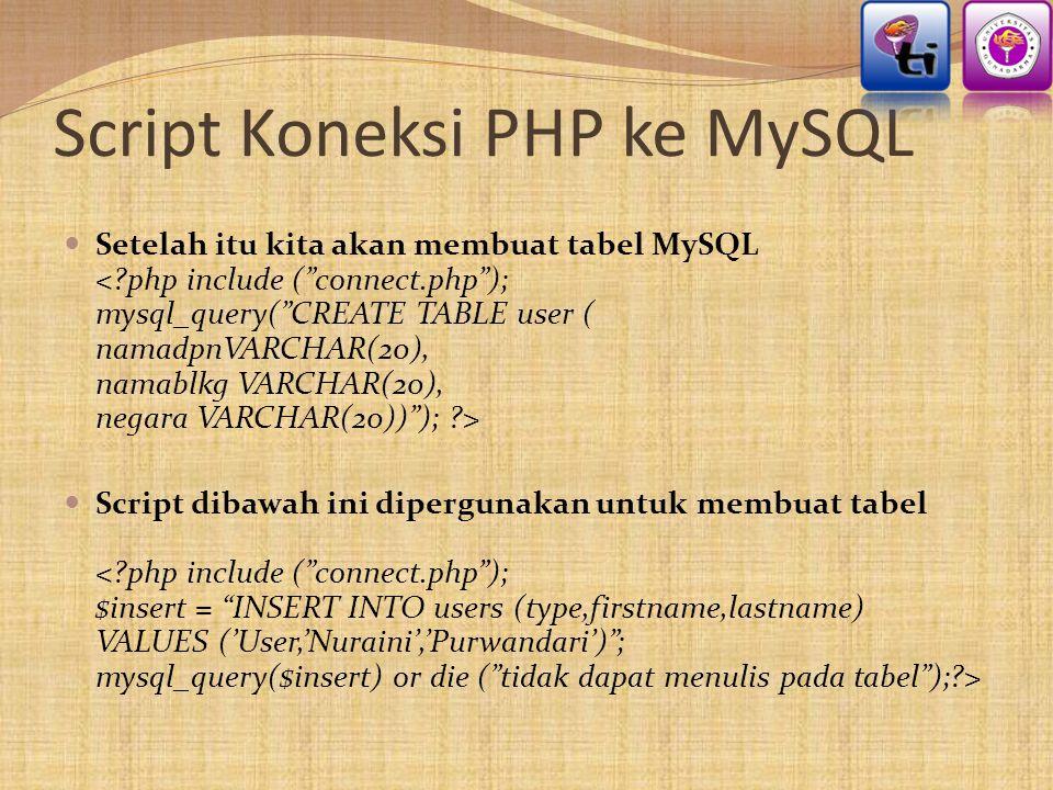 Script Koneksi PHP ke MySQL