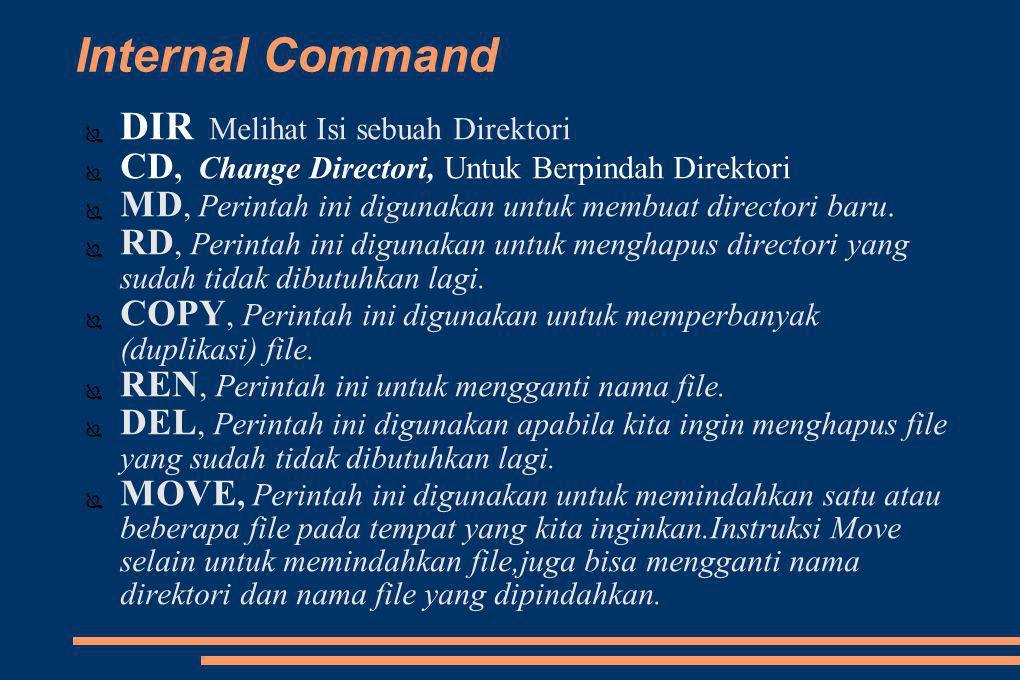 Internal Command DIR Melihat Isi sebuah Direktori