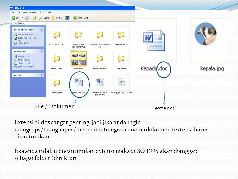 File / Dokumen extensi.