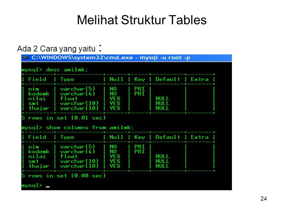 Melihat Struktur Tables