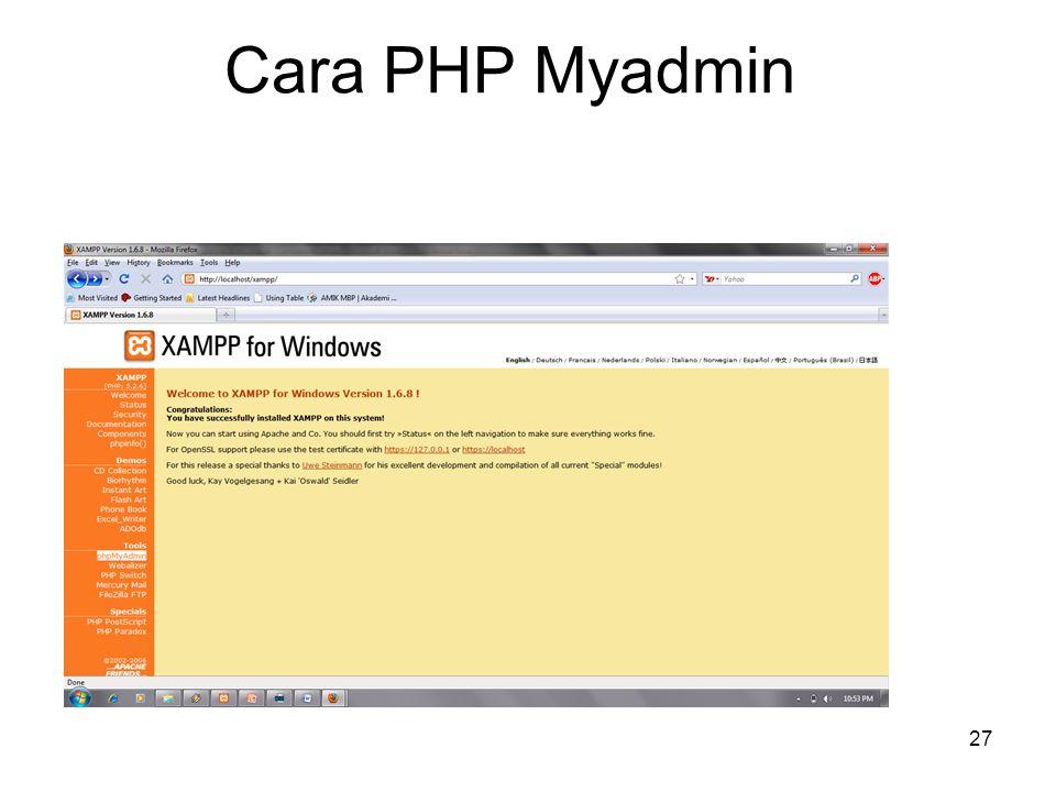 Cara PHP Myadmin