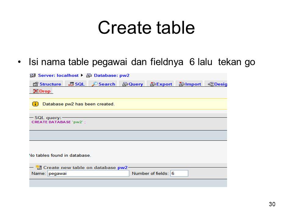 Create table Isi nama table pegawai dan fieldnya 6 lalu tekan go