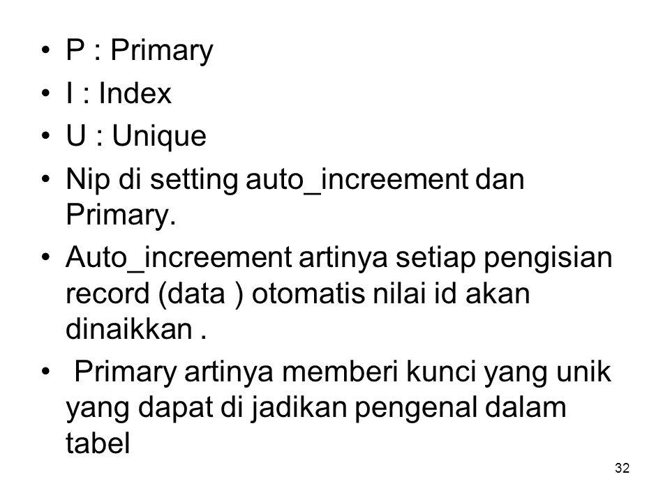 P : Primary I : Index. U : Unique. Nip di setting auto_increement dan Primary.