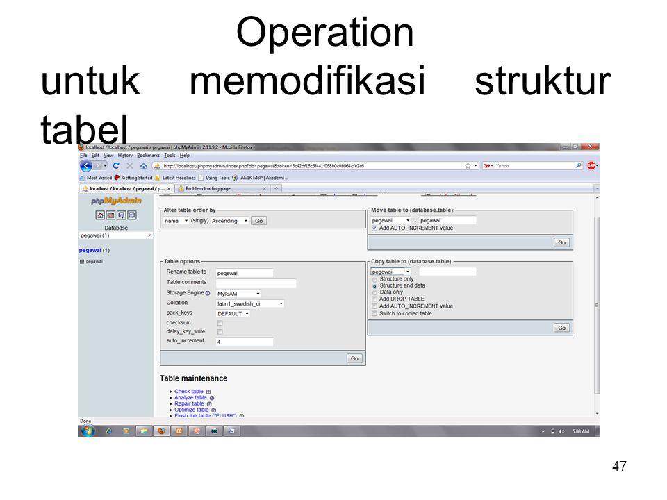 Operation untuk memodifikasi struktur tabel