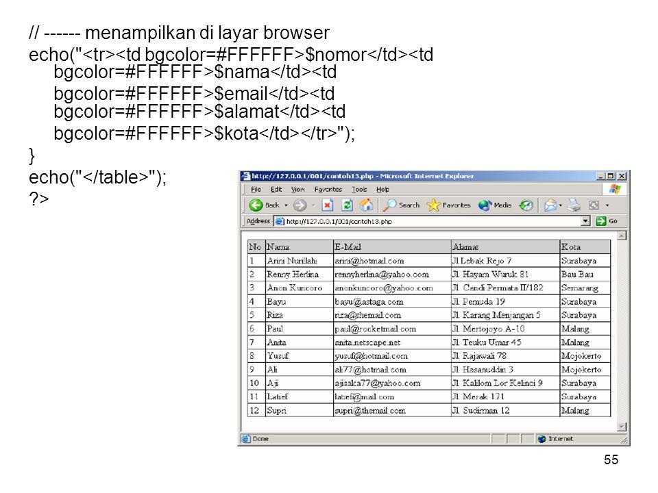 // ------ menampilkan di layar browser