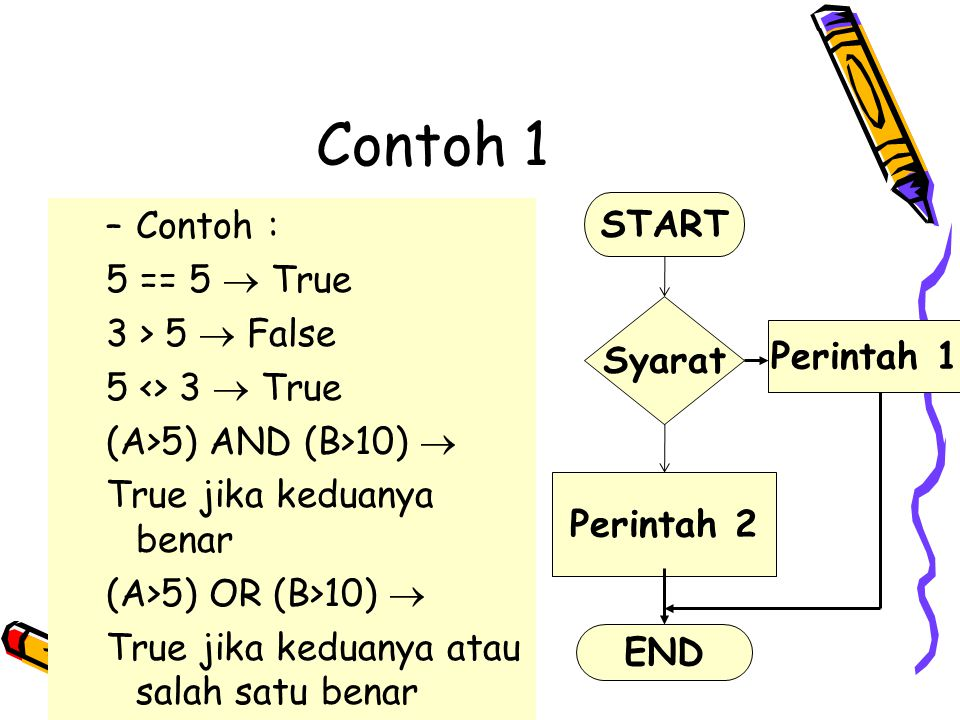 Contoh 1 START Contoh : 5 == 5  True 3 > 5  False