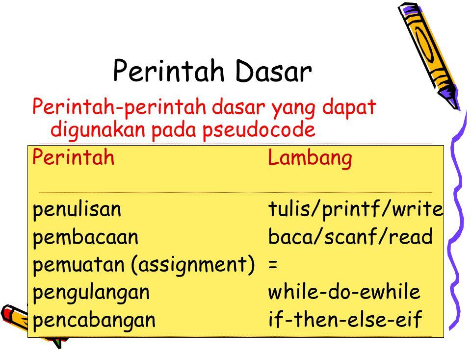 Perintah Dasar Perintah-perintah dasar yang dapat digunakan pada pseudocode. Perintah Lambang. penulisan tulis/printf/write.