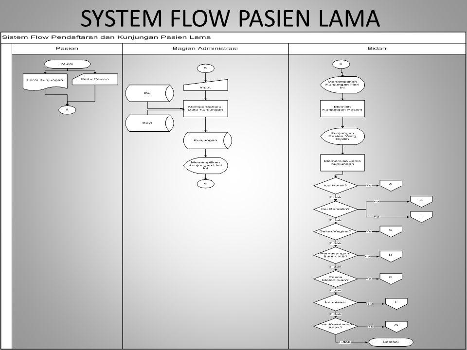SYSTEM FLOW PASIEN LAMA
