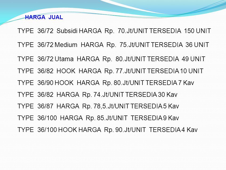 TYPE 36/72 Subsidi HARGA Rp. 70.Jt/UNIT TERSEDIA 150 UNIT