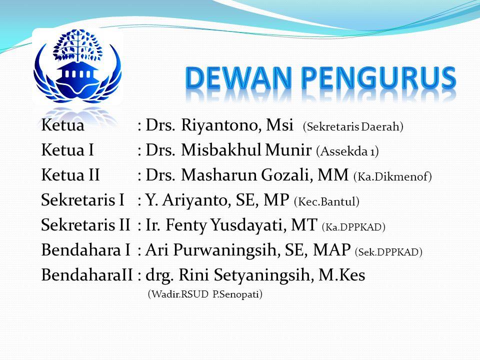 Dewan Pengurus Ketua : Drs. Riyantono, Msi (Sekretaris Daerah)