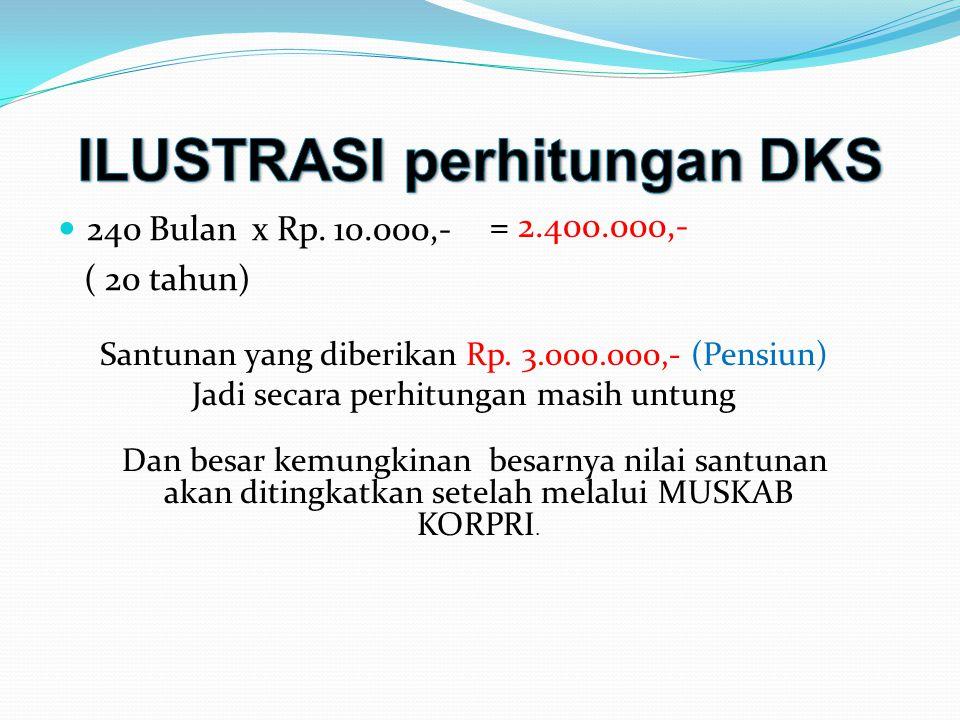 ILUSTRASI perhitungan DKS