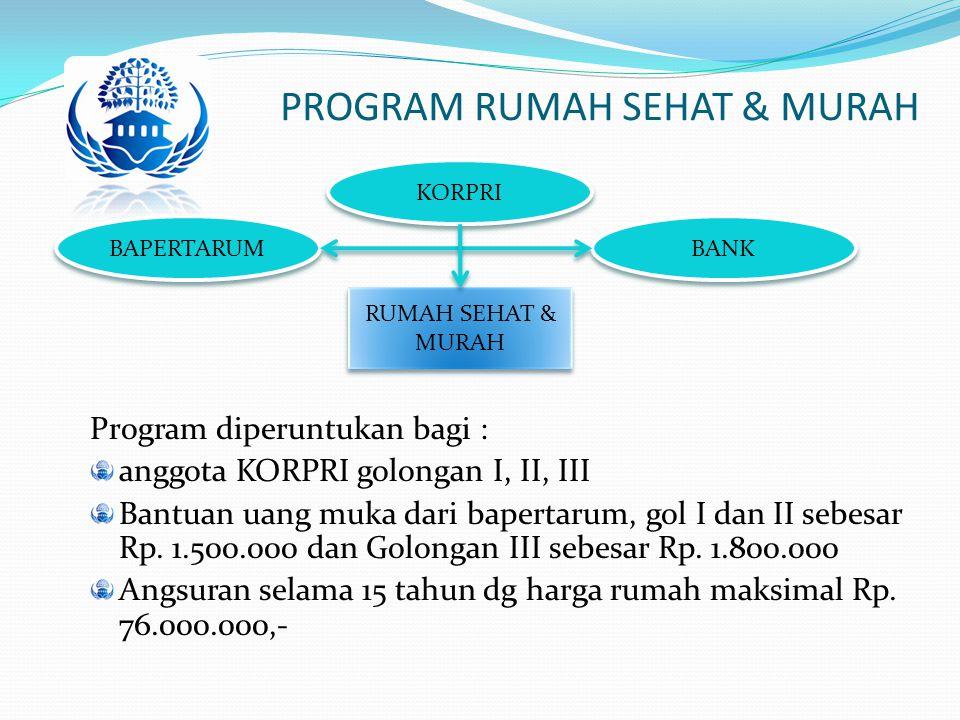 PROGRAM RUMAH SEHAT & MURAH