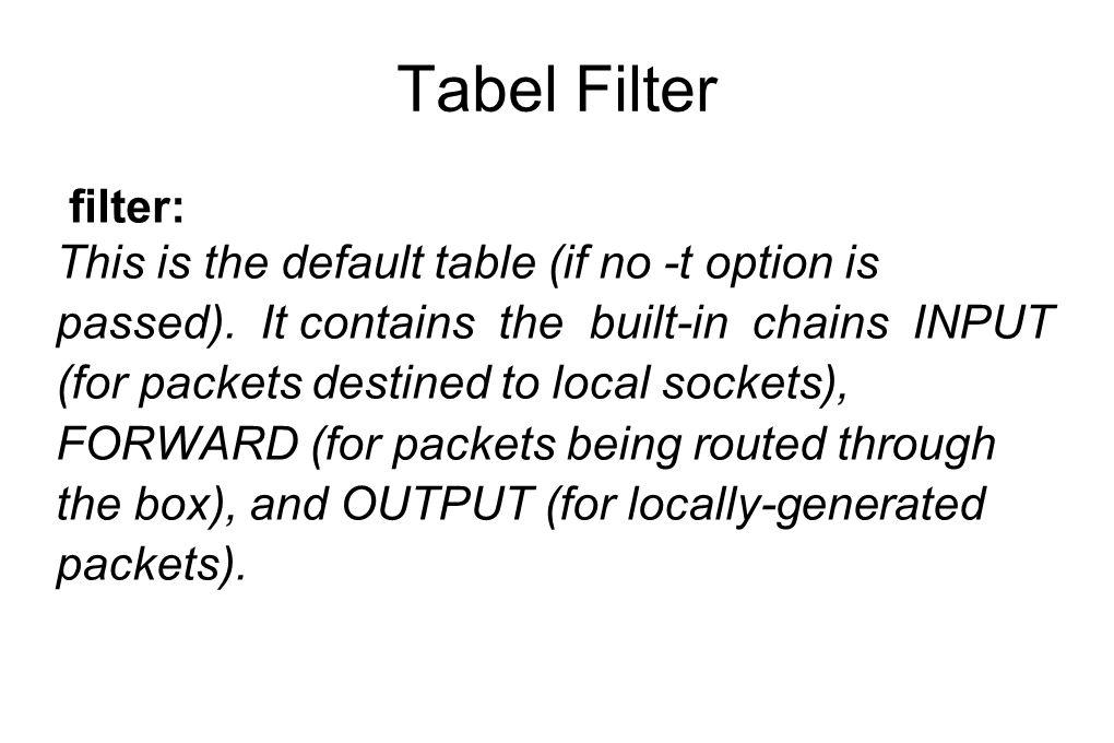 Tabel Filter filter: