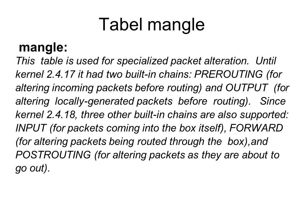 Tabel mangle mangle: