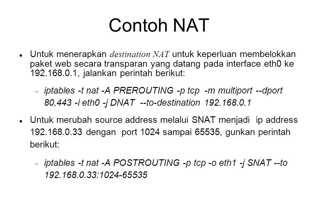 Contoh NAT