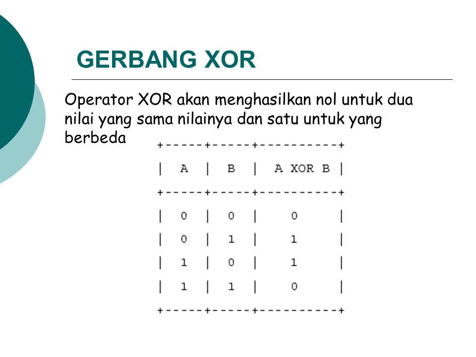 GERBANG XOR Operator XOR akan menghasilkan nol untuk dua nilai yang sama nilainya dan satu untuk yang berbeda.