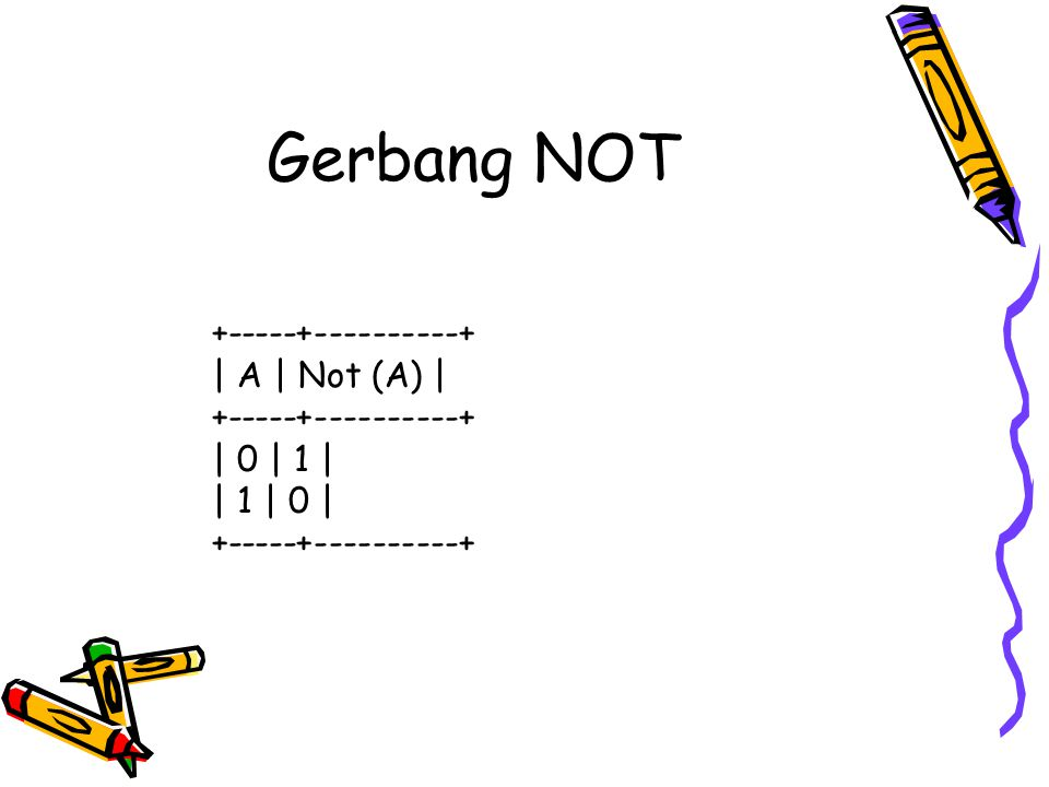 Gerbang NOT +-----+----------+ | A | Not (A) | | 0 | 1 | | 1 | 0 |