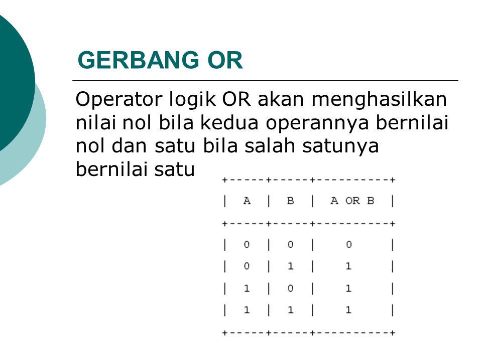 GERBANG OR Operator logik OR akan menghasilkan nilai nol bila kedua operannya bernilai nol dan satu bila salah satunya bernilai satu.