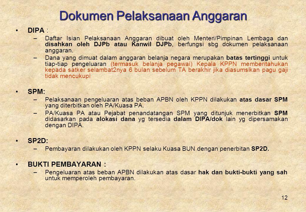 Dokumen Pelaksanaan Anggaran
